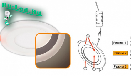 Ecola LED downlight встраив. Круглый даунлайт с драйвером с подсветкой 16(12+4)W 220V 4200K / 2700K 195x20